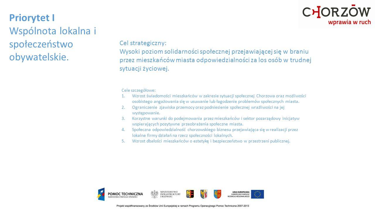 Priorytet I Wspólnota lokalna i społeczeństwo obywatelskie. Cel strategiczny: Wysoki poziom solidarności społecznej przejawiającej się w braniu przez