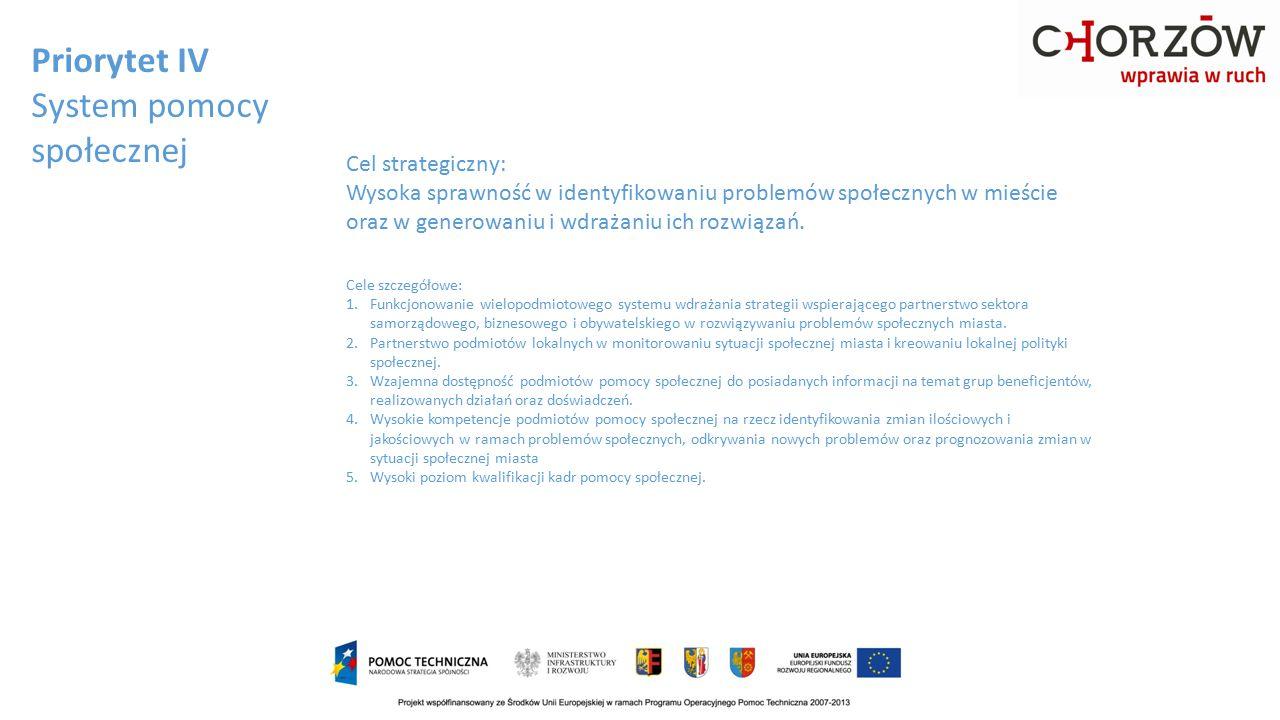 Priorytet IV System pomocy społecznej Cel strategiczny: Wysoka sprawność w identyfikowaniu problemów społecznych w mieście oraz w generowaniu i wdraża
