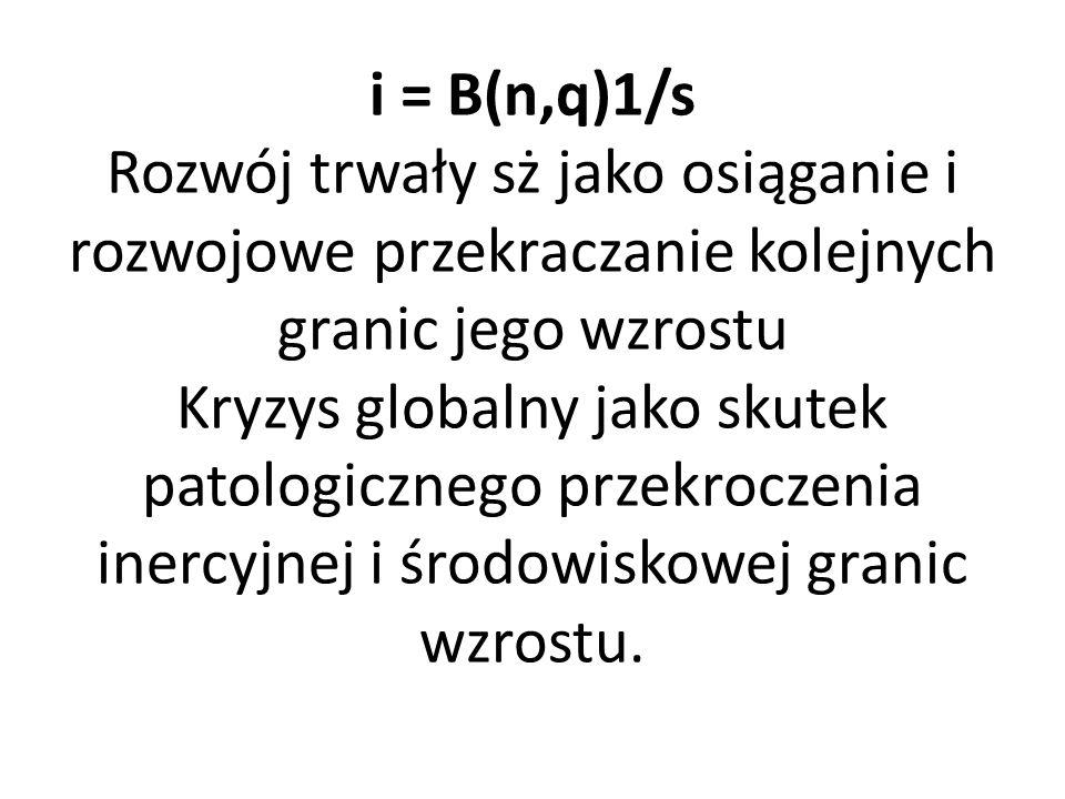 Z prac N.Wienera oraz A.
