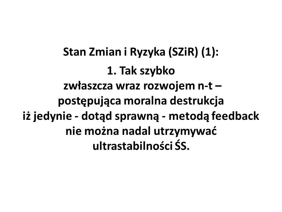 Stan Zmian i Ryzyka (SZiR) (1): 1.