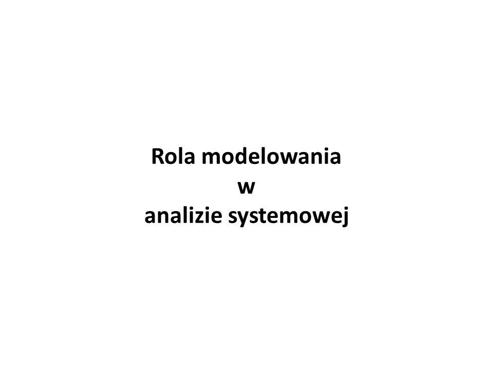Rola modelowania w analizie systemowej