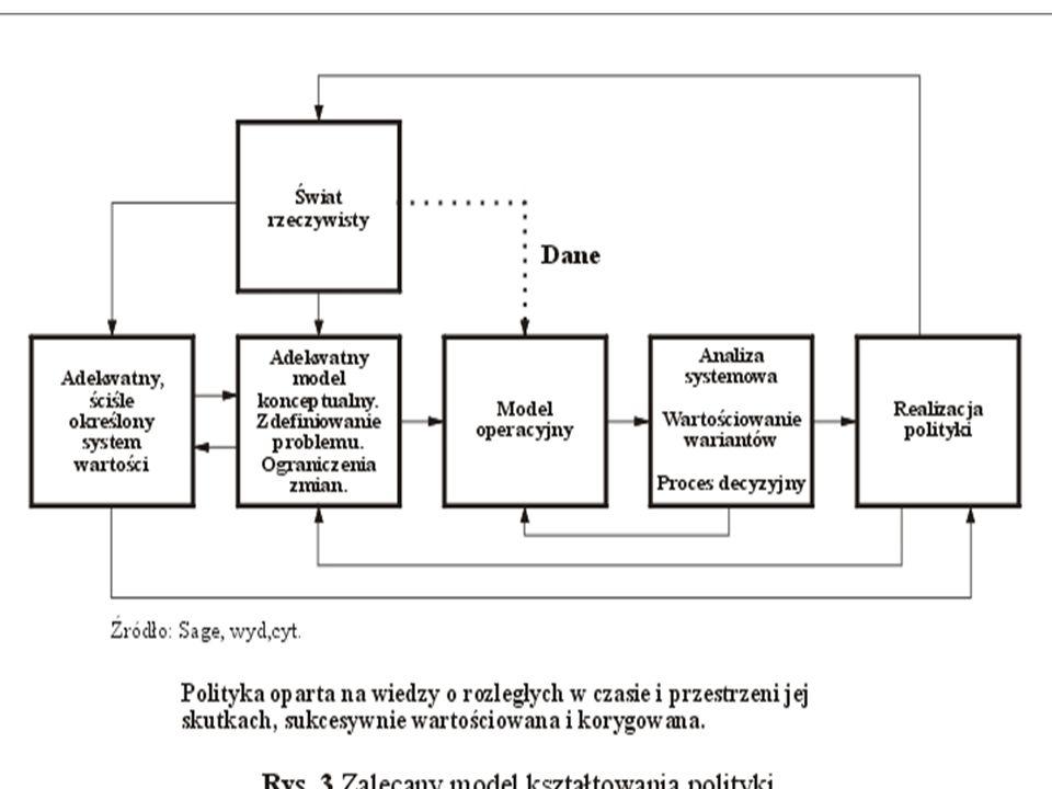 Dla trwałego przezwyciężenia globalnego kryzysu i ukształtowania zdolności trwałego rozwoju (TR) konieczność: - modelu konceptualnego rzeczywistości; - adekwatnego do aktualnego stanu rzeczywistości systemu wartościowania zmian w układzie: dana społeczność – środowisko; - dostępności adekwatnych do zmieniającej się rzeczywistości baz danych i wiedzy, ją odwzorowujących; - metod symulacji komputerowej, w tym monitoringu dynamicznego/MD; - analizy systemowej konceptualnej i komputerowo- symulacyjnej.