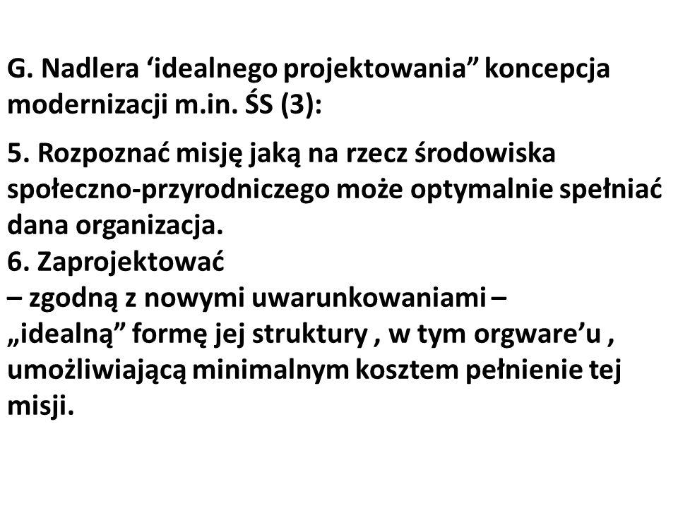 G.Nadlera 'idealnego projektowania koncepcja modernizacji m.in.