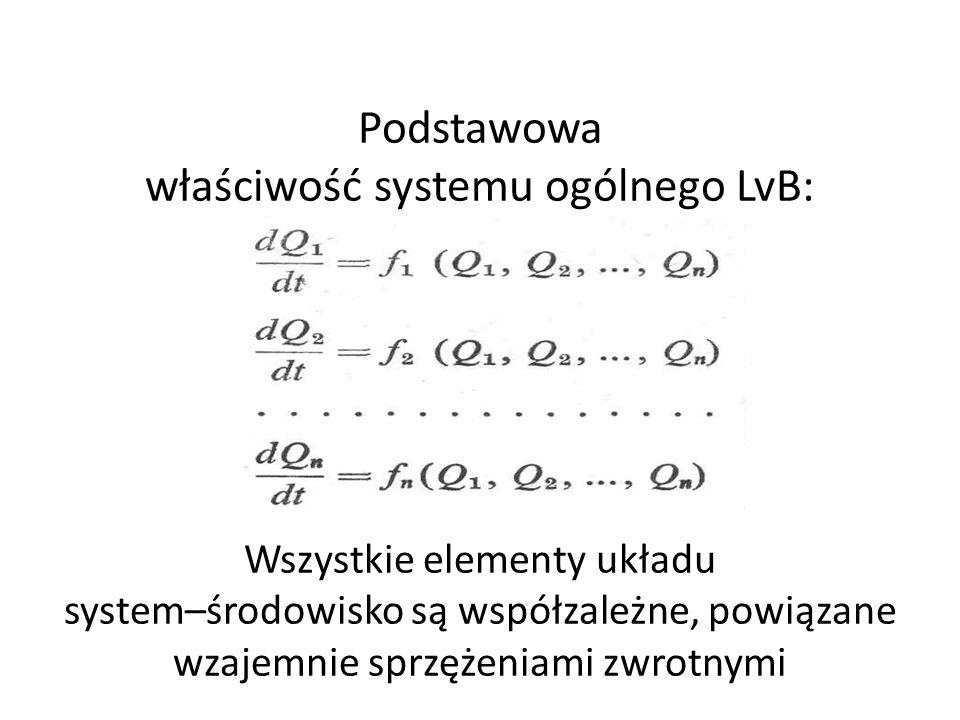 Podstawowa właściwość systemu ogólnego LvB: Wszystkie elementy układu system–środowisko są współzależne, powiązane wzajemnie sprzężeniami zwrotnymi