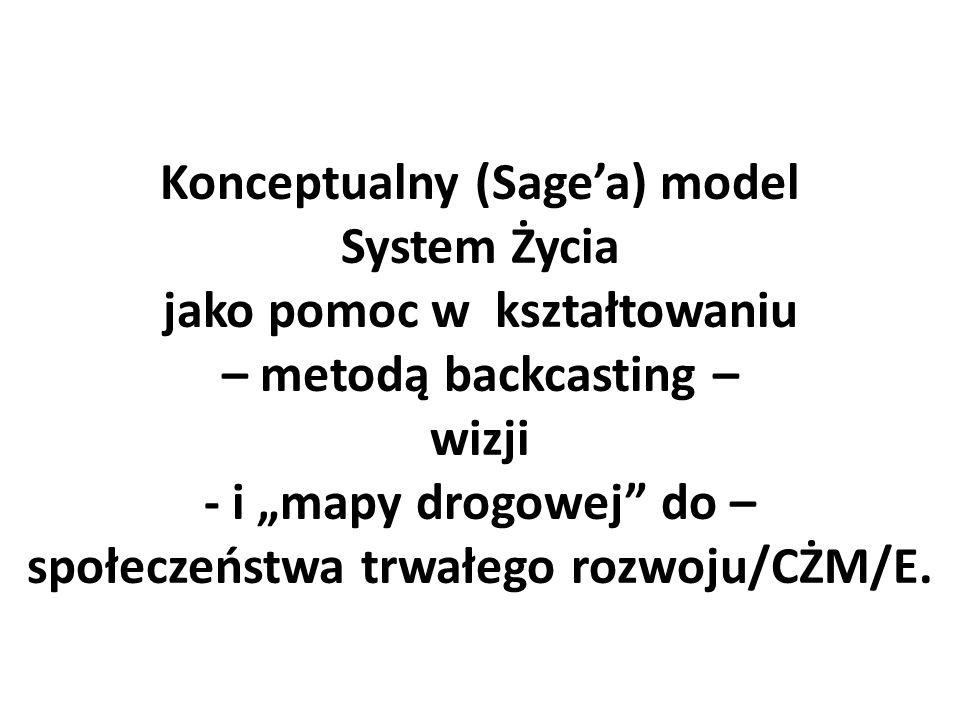 """Konceptualny (Sage'a) model System Życia jako pomoc w kształtowaniu – metodą backcasting – wizji - i """"mapy drogowej do – społeczeństwa trwałego rozwoju/CŻM/E."""