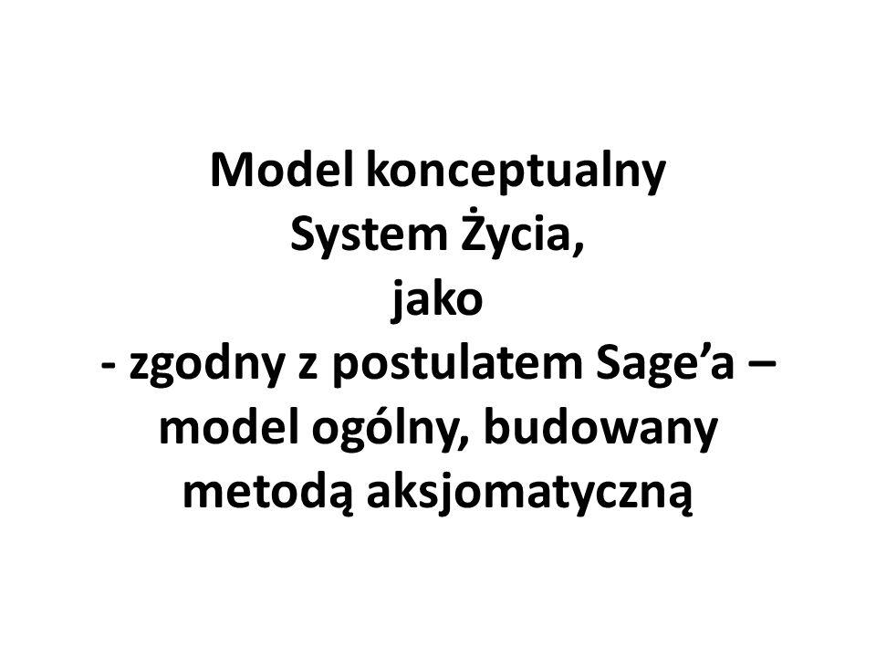 Model konceptualny systemów typu: człowiek-technika–środowisko (SCT-Ś) o nazwie System Życia (SŻ) jako (przydatna - w rozpoznawaniu istoty globalnego kryzysu i projektowaniu WIZJI oraz strategii SD) - pomoc w określeniu logiki procesu życia, w tym rozwoju, światowej społeczności (ŚS) i środowiska przyrodniczego (ŚP)