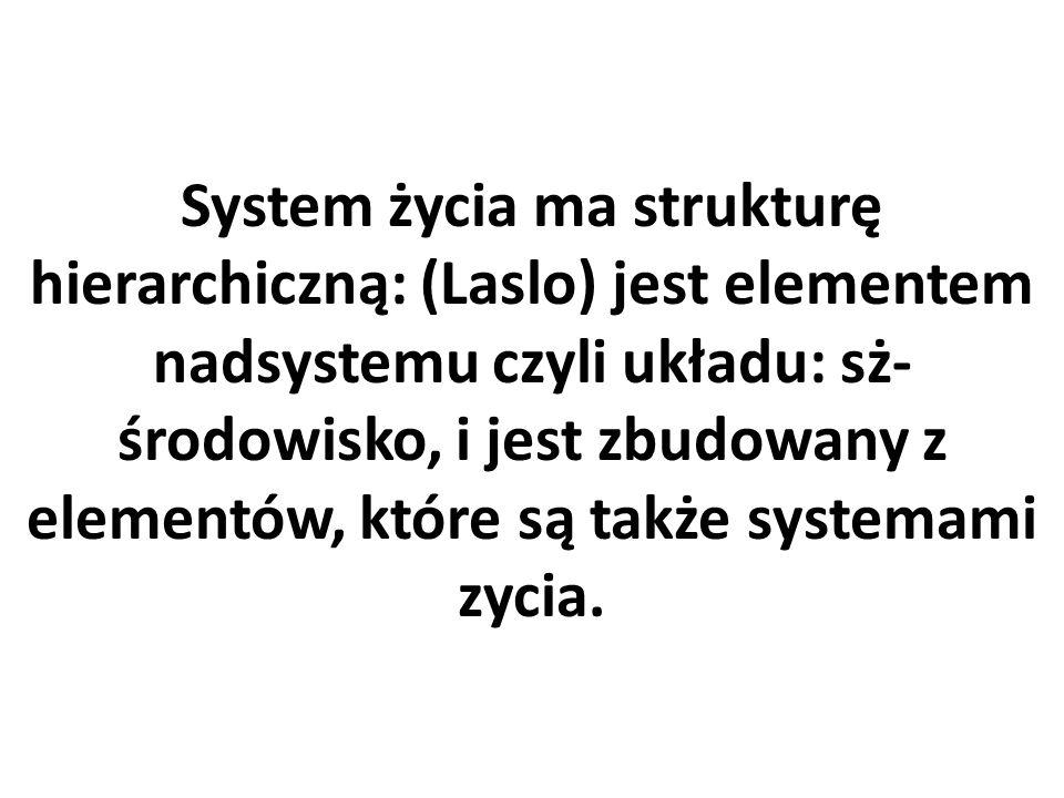 System życia ma strukturę hierarchiczną: (Laslo) jest elementem nadsystemu czyli układu: sż- środowisko, i jest zbudowany z elementów, które są także systemami zycia.