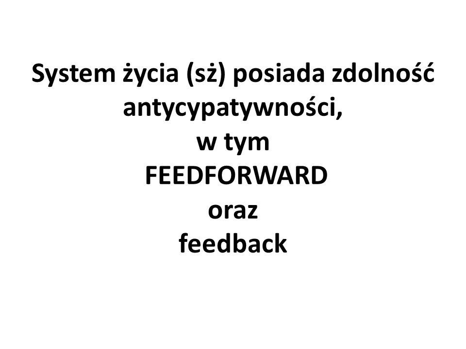 """ANTYCYPATYWNOŚĆ: zdolność sterowania procesem życia sż z wykorzystaniem: - backcasting; - symulacji komputerowej skutków obronnych lub rozwojowych zamierzeń; - monitoringu dynamicznego; - tworzenia rezerw zasobów """"na wszelki wypadek , - elastyczności metod działania sż, w tym feedforward oraz feedback."""