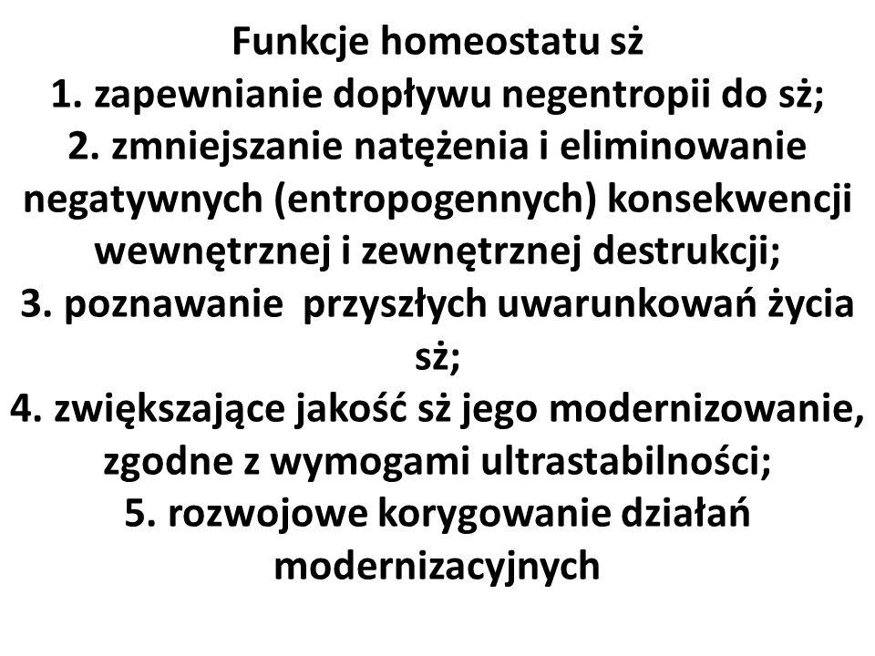 Funkcje homeostatu sż 1. zapewnianie dopływu negentropii do sż; 2.