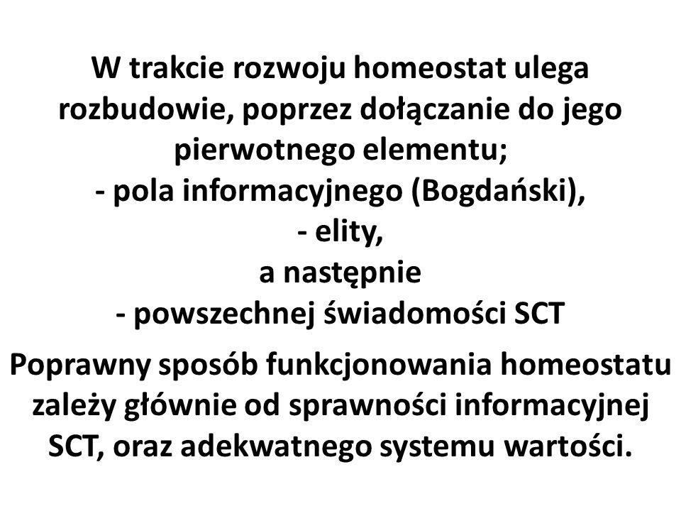 W trakcie rozwoju homeostat ulega rozbudowie, poprzez dołączanie do jego pierwotnego elementu; - pola informacyjnego (Bogdański), - elity, a następnie - powszechnej świadomości SCT Poprawny sposób funkcjonowania homeostatu zależy głównie od sprawności informacyjnej SCT, oraz adekwatnego systemu wartości.