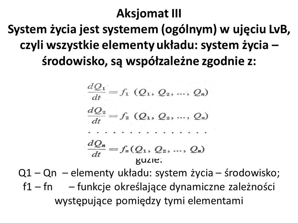 Aksjomat III odwzorowuje dynamikę procesu życia sż, w tym określające go sprzężenia zwrotne.
