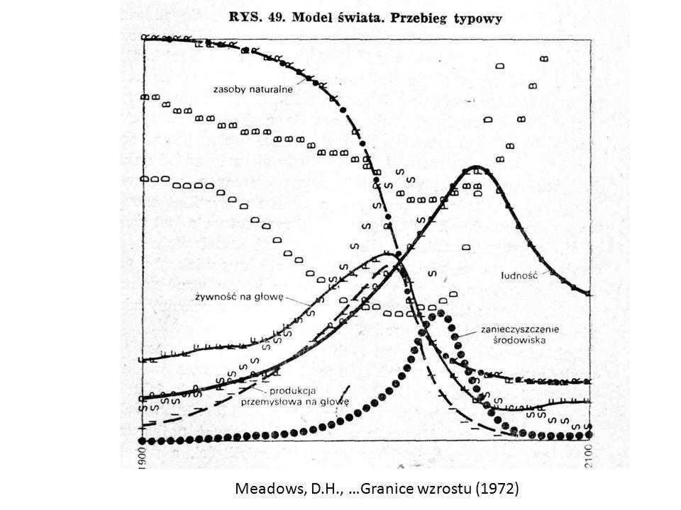 W kolejnym symulacyjnym badaniu GW/LtG 1972 – także przy pozostawieniu ówczesnych, egoistycznych stosunków społecznych, w tym metod gospodarowania – przy założeniu BRAKU OGRANICZEŃ w dostępie do zasobów naturalnych i energii, nastąpi RÓWNIEŻ GLOBALNA KATASTROFA, tym razem na skutek zdegradowania środowiska przyrodniczego