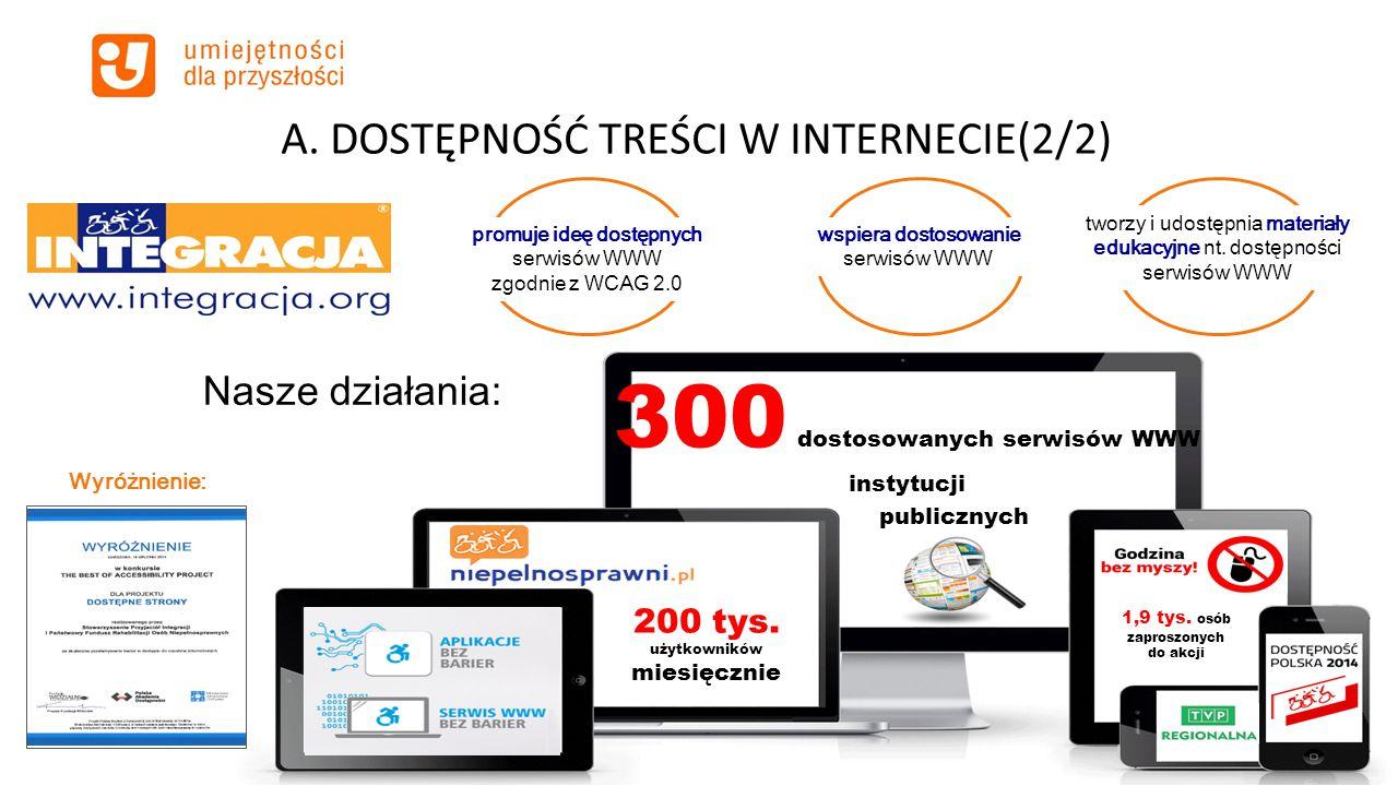 300 dostosowanych serwisów WWW instytucji 200 tys. użytkowników miesięcznie A. DOSTĘPNOŚĆ TREŚCI W INTERNECIE(2/2) wspiera dostosowanie serwisów WWW t