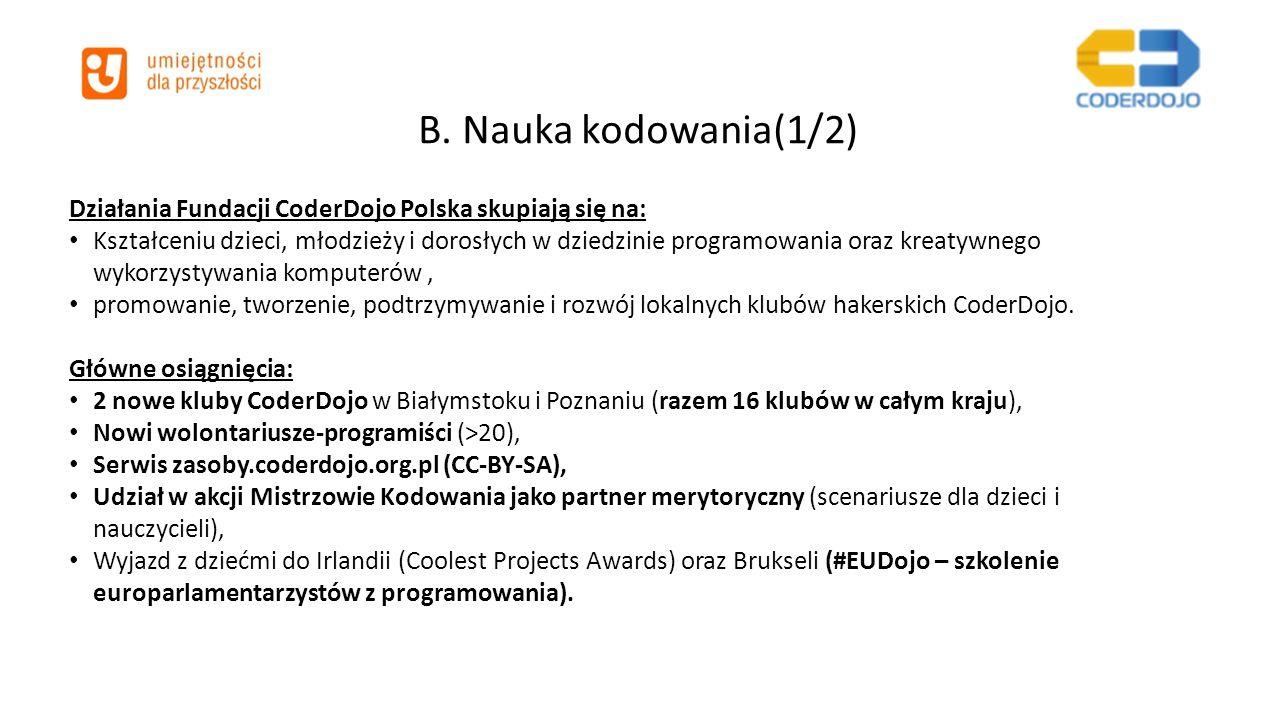 B. Nauka kodowania(1/2) Działania Fundacji CoderDojo Polska skupiają się na: Kształceniu dzieci, młodzieży i dorosłych w dziedzinie programowania oraz