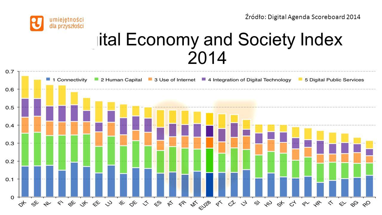 """""""Większość Europejczyków żyje już życiem cyfrowym i są oni głodni jego dalszego rozwoju."""