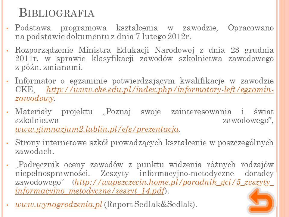 B IBLIOGRAFIA Podstawa programowa kształcenia w zawodzie, Opracowano na podstawie dokumentu z dnia 7 lutego 2012r.