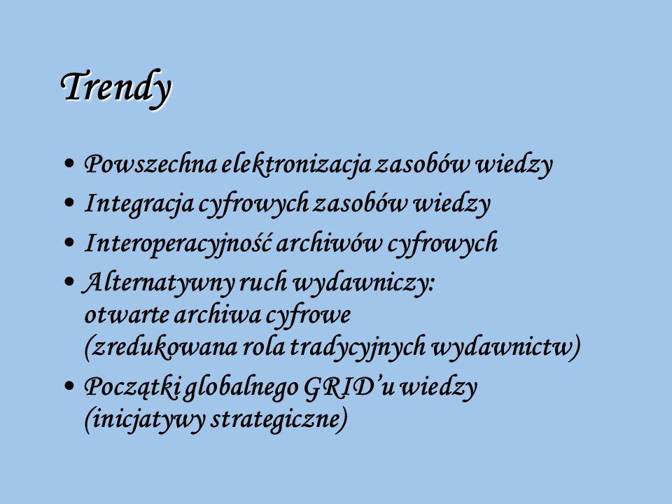Trendy Powszechna elektronizacja zasobów wiedzy Integracja cyfrowych zasobów wiedzy Interoperacyjność archiwów cyfrowych Alternatywny ruch wydawniczy: otwarte archiwa cyfrowe (zredukowana rola tradycyjnych wydawnictw) Początki globalnego GRID'u wiedzy (inicjatywy strategiczne)