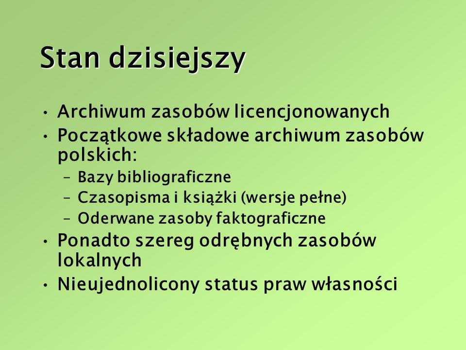Stan dzisiejszy Archiwum zasobów licencjonowanych Początkowe składowe archiwum zasobów polskich: –Bazy bibliograficzne –Czasopisma i książki (wersje p