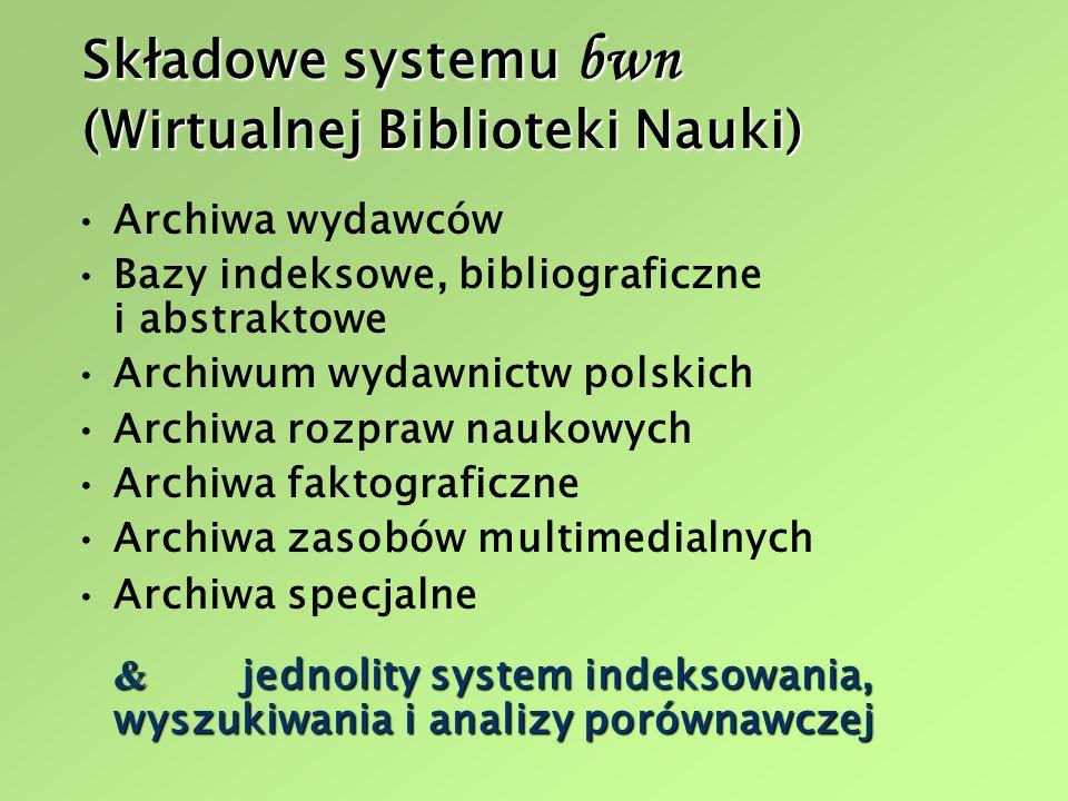 Składowe systemu bwn (Wirtualnej Biblioteki Nauki) Archiwa wydawców Bazy indeksowe, bibliograficzne i abstraktowe Archiwum wydawnictw polskich Archiwa