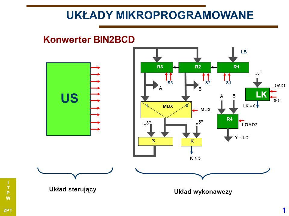 """I T P W ZPT Konwerter BIN2BCD 1 LK """"8 DEC LK = 0 LOAD1 R3R2R1  K S3 S2S1 A B """"5 K  5 MUX 1 0 A R4 LOAD2 Y = LD B LB """"3 US Układ wykonawczy Układ sterujący UKŁADY MIKROPROGRAMOWANE"""
