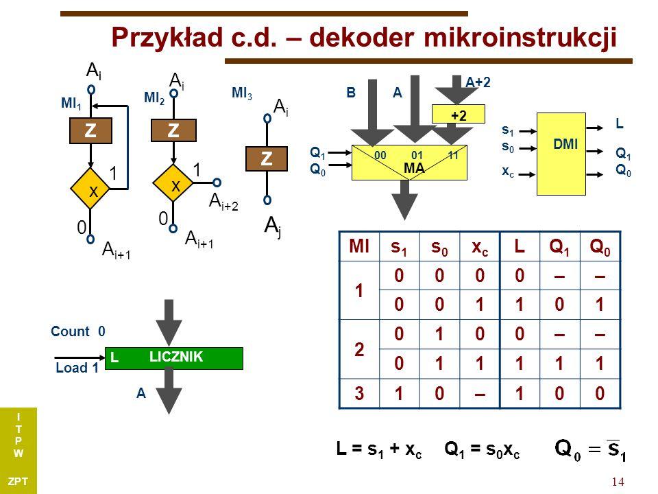 I T P W ZPT 14 Przykład c.d.