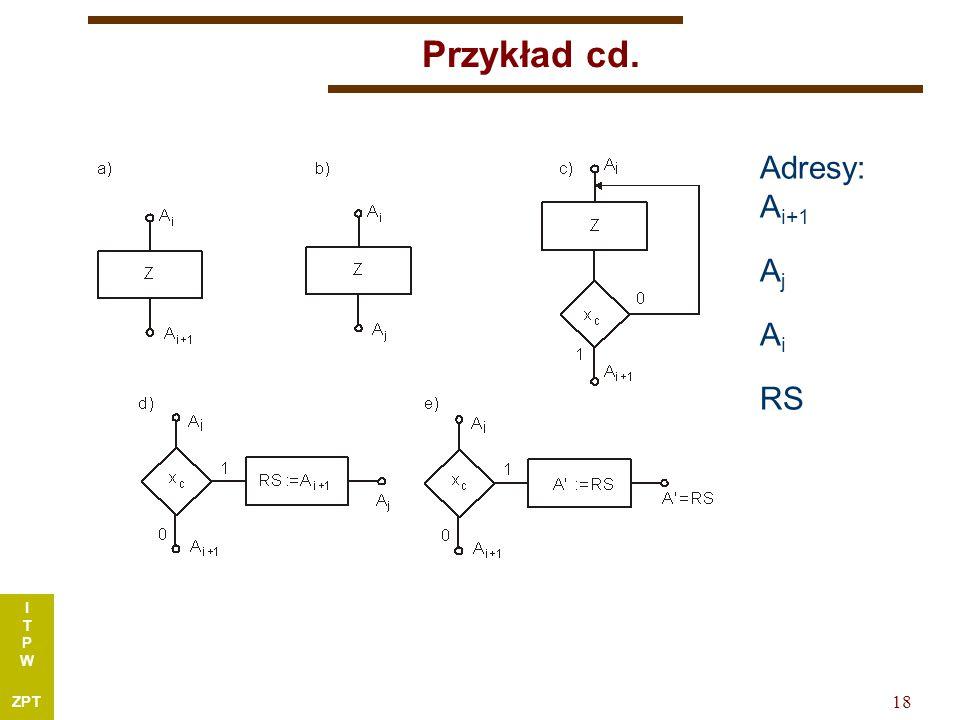 I T P W ZPT 18 Przykład cd. Adresy: A i+1 A j A i RS