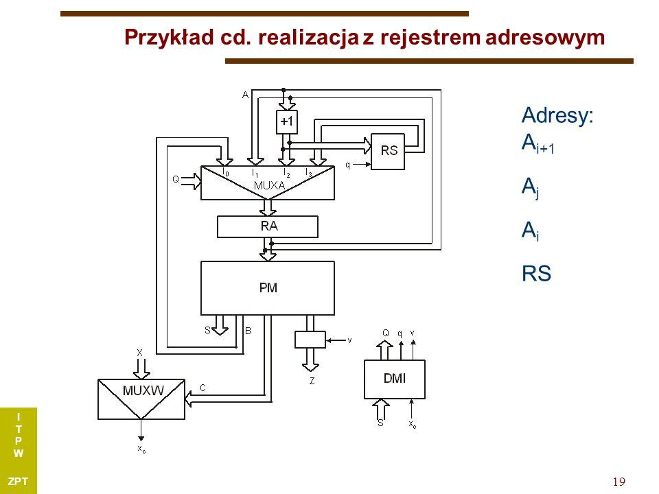 I T P W ZPT 19 Przykład cd. realizacja z rejestrem adresowym Adresy: A i+1 A j A i RS