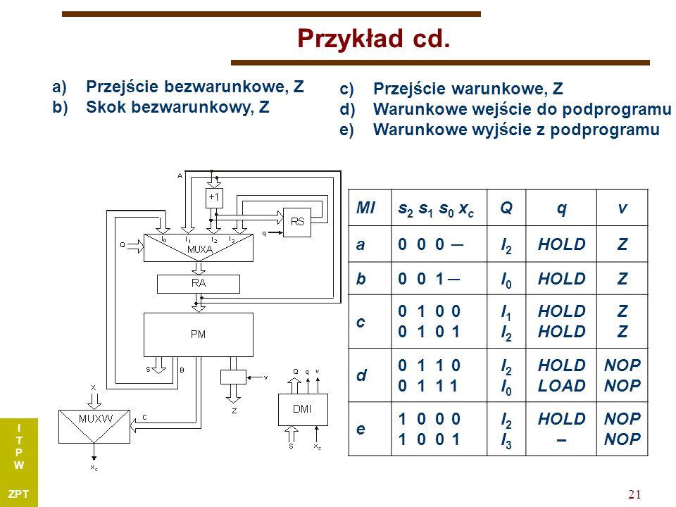 I T P W ZPT 21 Przykład cd.