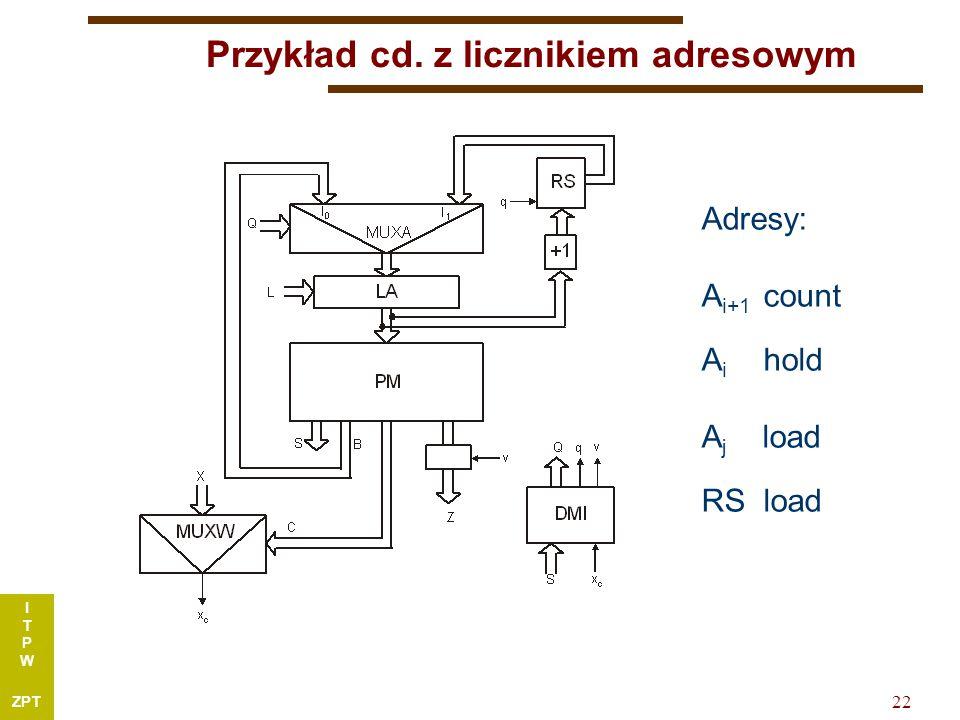 I T P W ZPT 22 Przykład cd. z licznikiem adresowym Adresy: A i+1 count A i hold A j load RS load