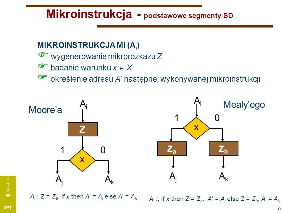 I T P W ZPT 6 Mikroinstrukcja - podstawowe segmenty SD MIKROINSTRUKCJA MI (A i ) Moore'a Mealy'ego A i : Z = Z a, if x then A' = A j else A' = A k A i :, if x then Z = Z a, A' = A j else Z = Z b, A' = A k  wygenerowanie mikrorozkazu Z  badanie warunku x  X  określenie adresu A' następnej wykonywanej mikroinstrukcji Z AiAi AjAj AkAk x 01 ZaZa x AiAi AjAj AkAk 01 ZbZb