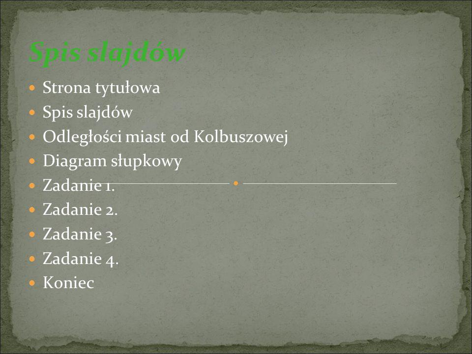 Spis slajdów Strona tytułowa Spis slajdów Odległości miast od Kolbuszowej Diagram słupkowy Zadanie 1.