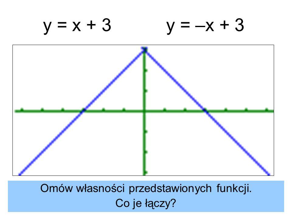 Dorysuj w tym samym układzie współrzędnych wykresy funkcji y = 2/3x – 2 oraz y = –2/3x – 2