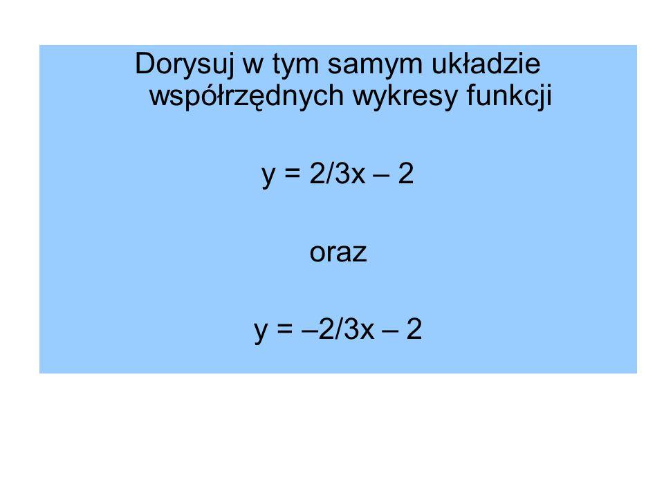 y = x + 3 y = – x + 3 y = 2/3x – 2 y = – 2/3x – 2 Oblicz pole czworokąta utworzonego przez wykresy powyższych funkcji.