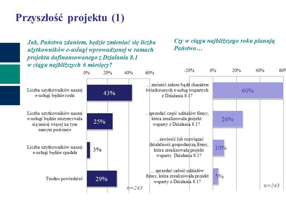 Przyszłość projektu (1) Jak, Państwa zdaniem, będzie zmieniać się liczba użytkowników e-usługi wprowadzonej w ramach projektu dofinansowanego z Działania 8.1 w ciągu najbliższych 6 miesięcy.