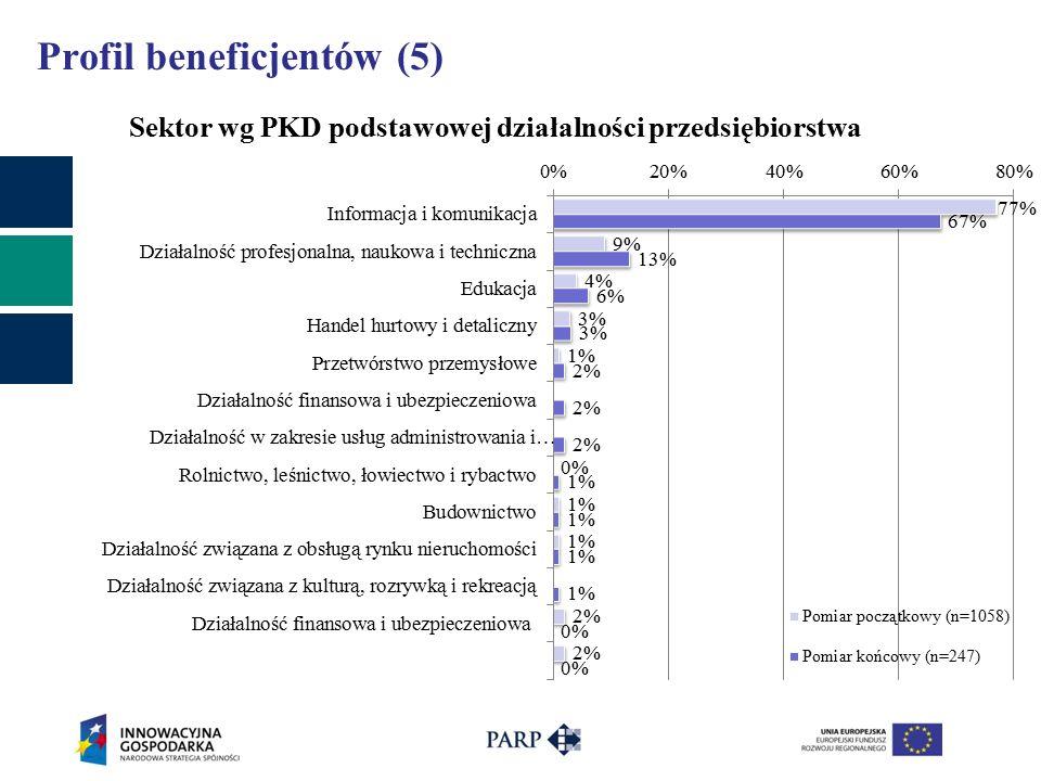 Profil beneficjentów (5) Sektor wg PKD podstawowej działalności przedsiębiorstwa