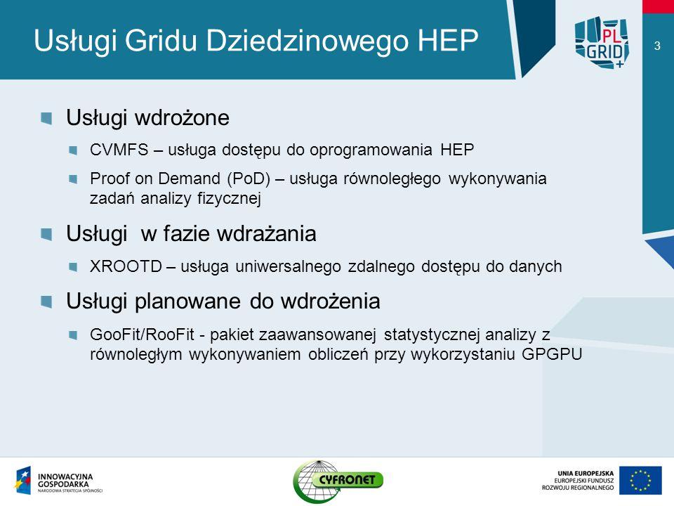 Usługi Gridu Dziedzinowego HEP Usługi wdrożone CVMFS – usługa dostępu do oprogramowania HEP Proof on Demand (PoD) – usługa równoległego wykonywania za