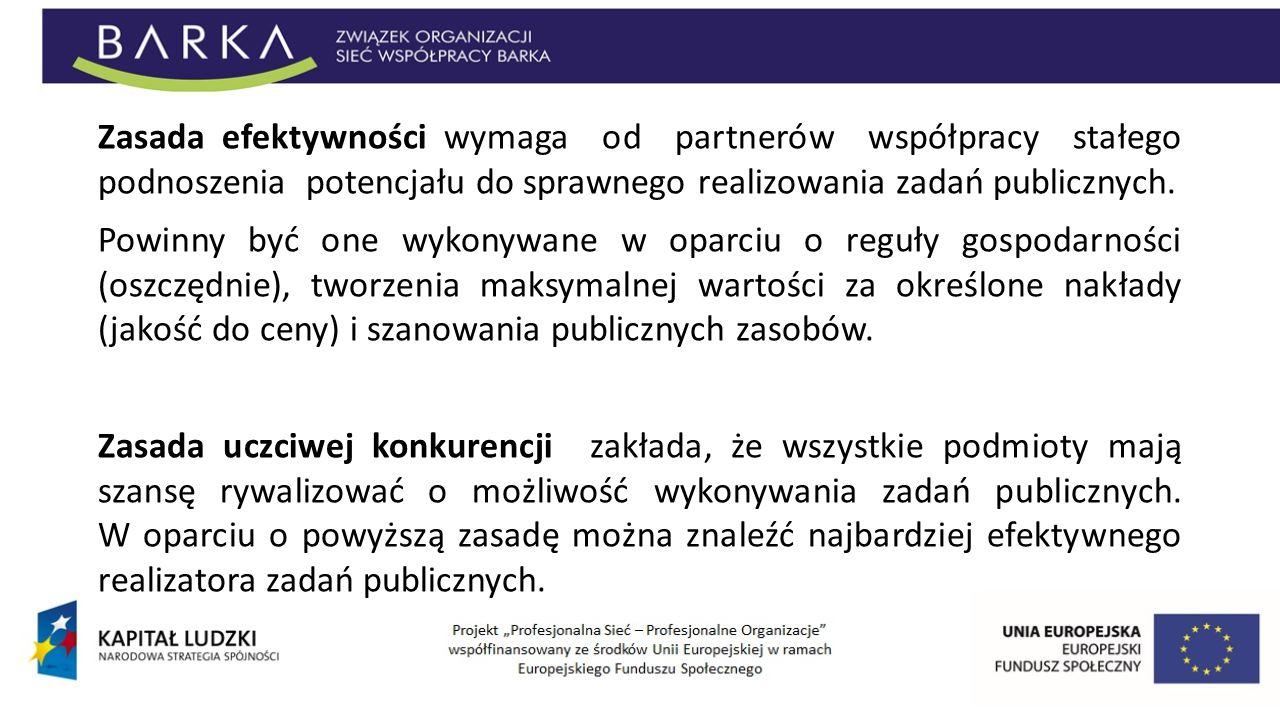 Zasada efektywności wymaga od partnerów współpracy stałego podnoszenia potencjału do sprawnego realizowania zadań publicznych. Powinny być one wykonyw