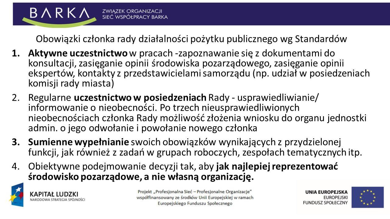 Obowiązki członka rady działalności pożytku publicznego wg Standardów 1.Aktywne uczestnictwo w pracach -zapoznawanie się z dokumentami do konsultacji,