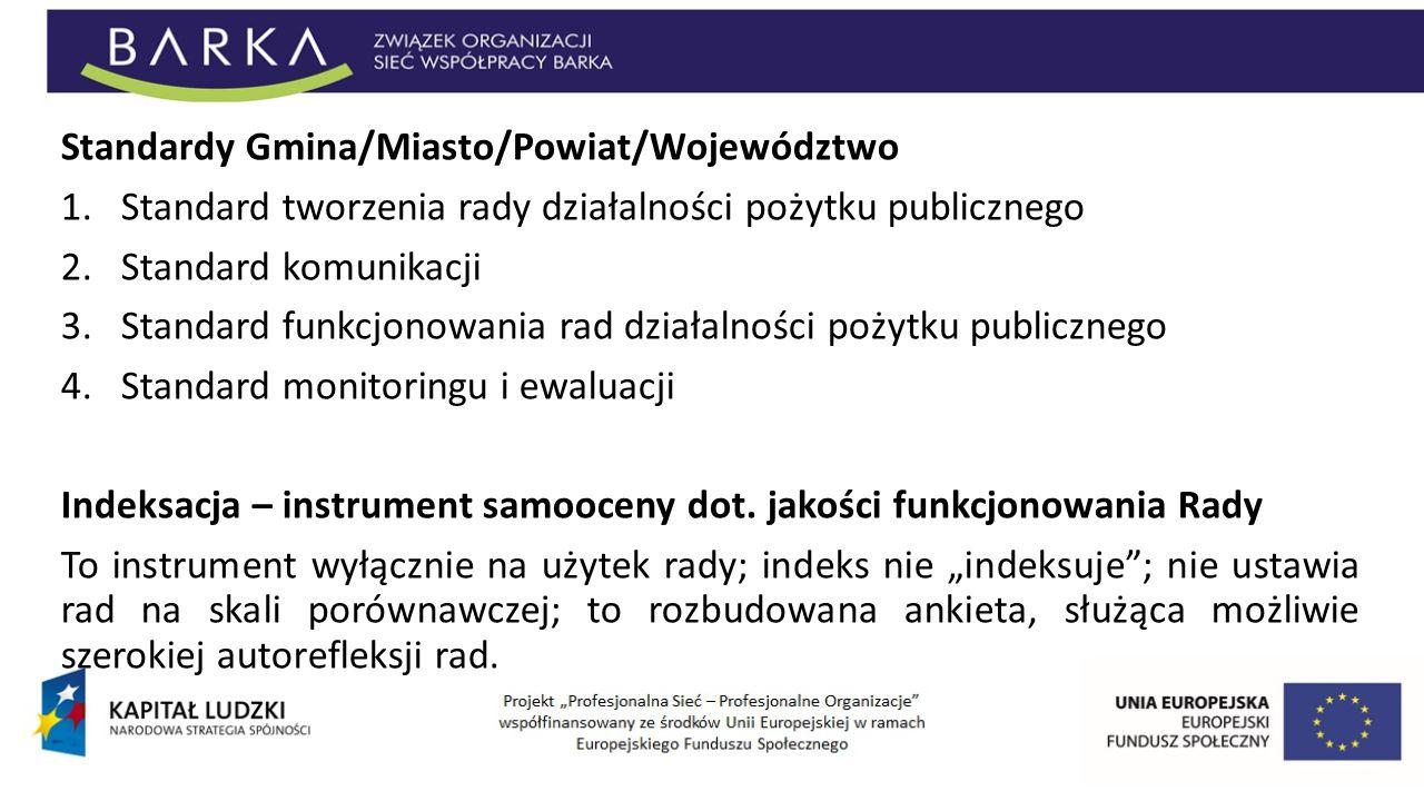 Standardy Gmina/Miasto/Powiat/Województwo 1.Standard tworzenia rady działalności pożytku publicznego 2.Standard komunikacji 3.Standard funkcjonowania