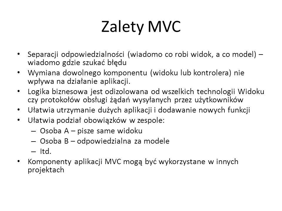 Zalety MVC Separacji odpowiedzialności (wiadomo co robi widok, a co model) – wiadomo gdzie szukać błędu Wymiana dowolnego komponentu (widoku lub kontr