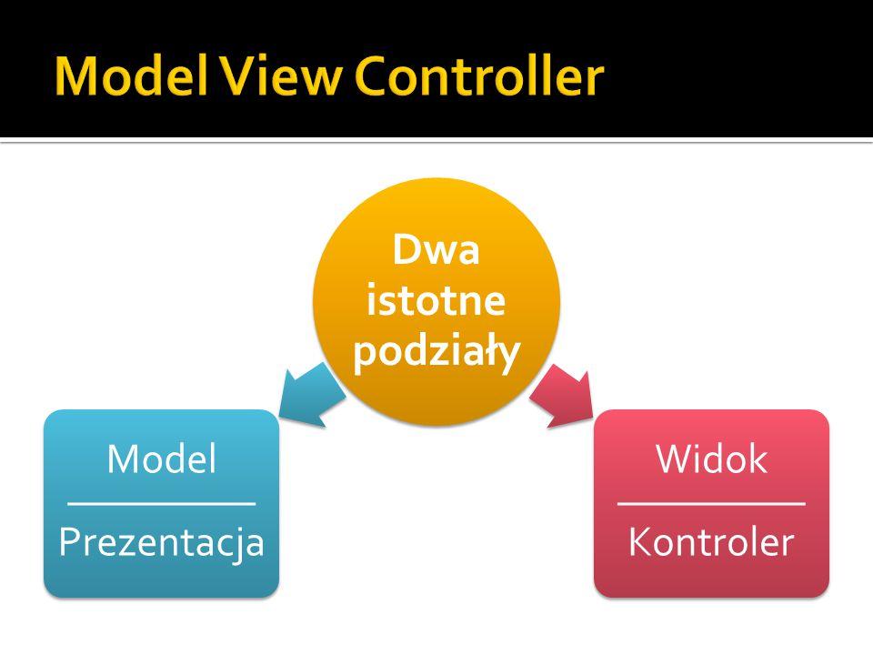 Dwa istotne podziały Model ––––––––– Prezentacja Widok ––––––––– Kontroler