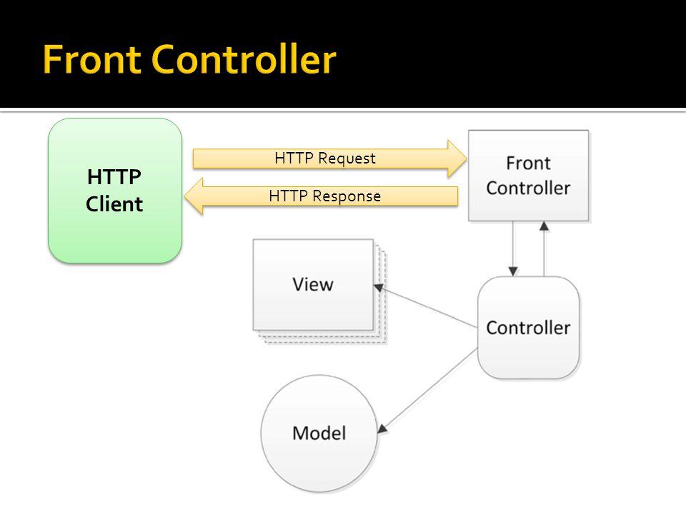 HTTP Request HTTP Response HTTP Client