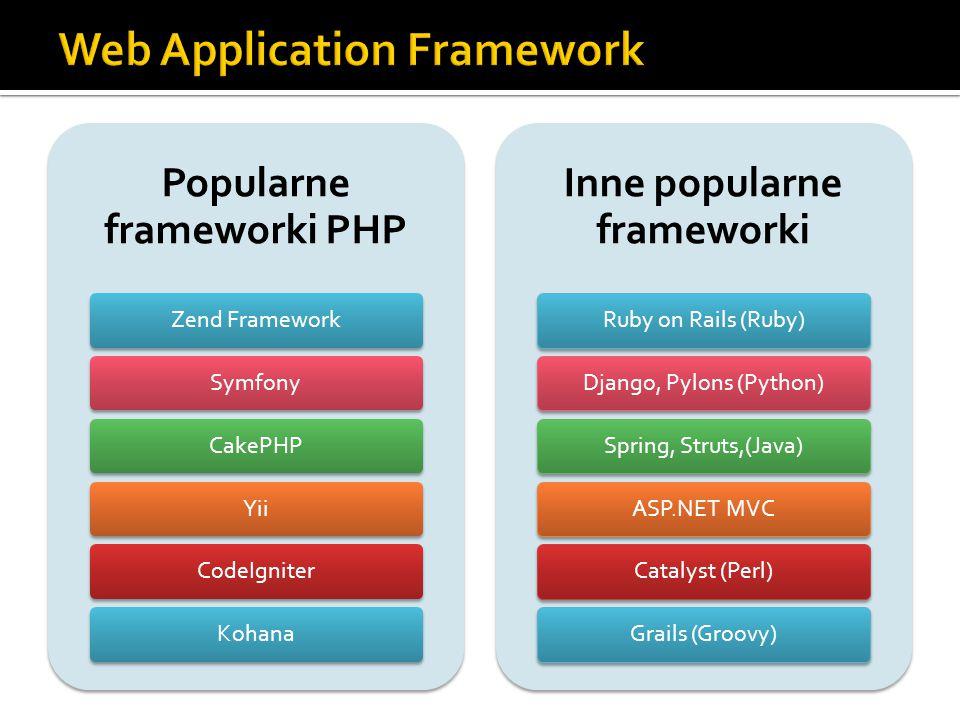  Zawartość ZendFramework-1.10.2-minimal  library – pliki tworzące bibliotekę Zend Framework  bin – pliki uruchamiane z linii poleceń podczas pracy nad projektem
