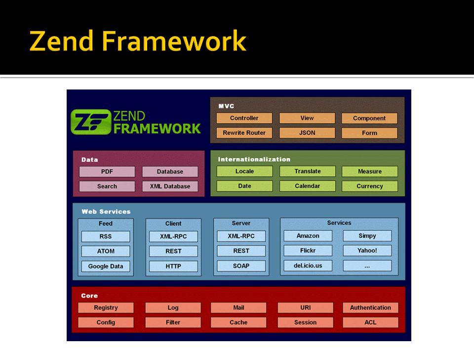  Narzędzie do tworzenia projektu, dodawania kontrolerów, akcji, formularzy, itp.