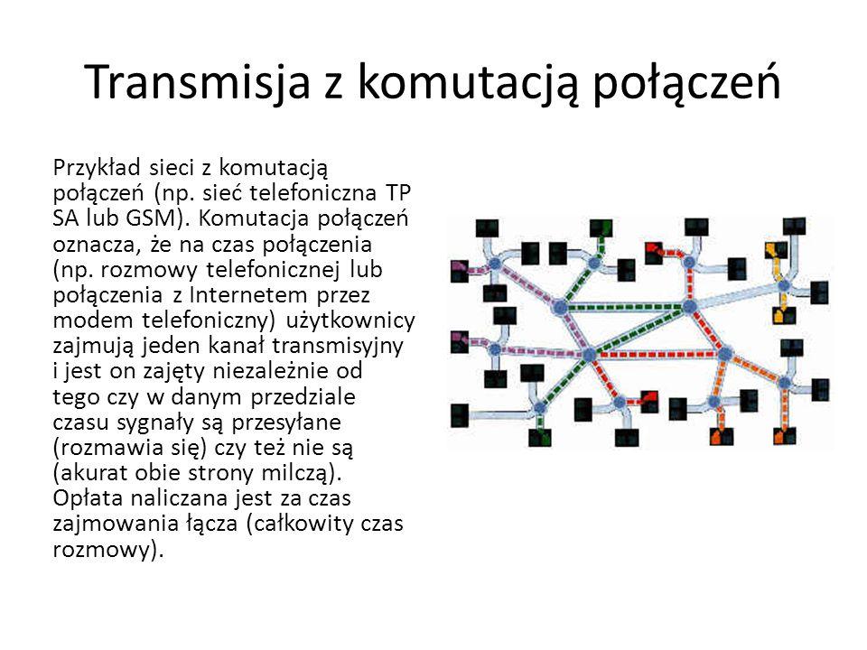 Transmisja z komutacją połączeń Łatwo zauważyć, że w takim rozwiązaniu marnują się możliwości przesyłowe sieci.