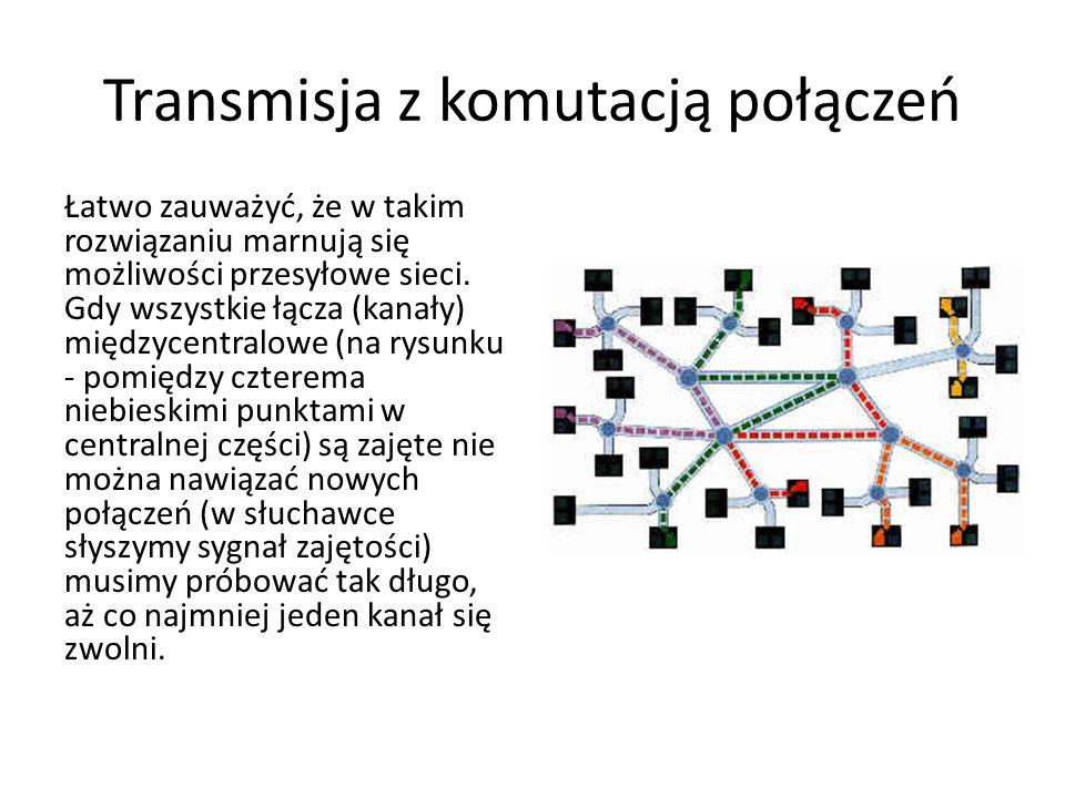 Transmisja pakietowa Rozwiązaniem jest transmisja pakietowa.