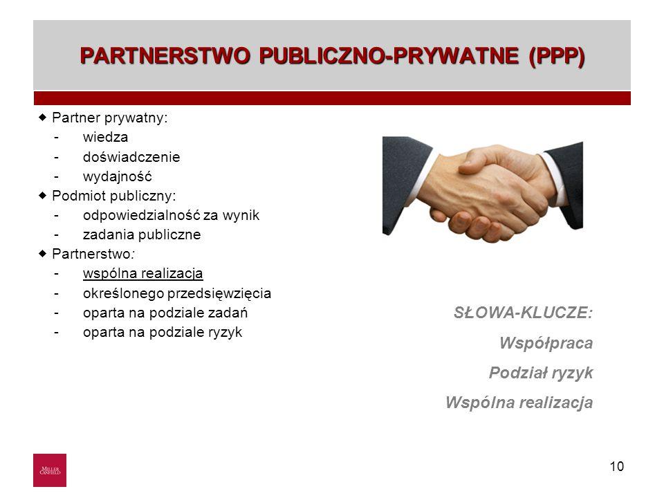 10 PARTNERSTWO PUBLICZNO-PRYWATNE (PPP)  Partner prywatny: -wiedza -doświadczenie -wydajność  Podmiot publiczny: -odpowiedzialność za wynik -zadania publiczne  Partnerstwo: -wspólna realizacja -określonego przedsięwzięcia -oparta na podziale zadań -oparta na podziale ryzyk SŁOWA-KLUCZE: Współpraca Podział ryzyk Wspólna realizacja