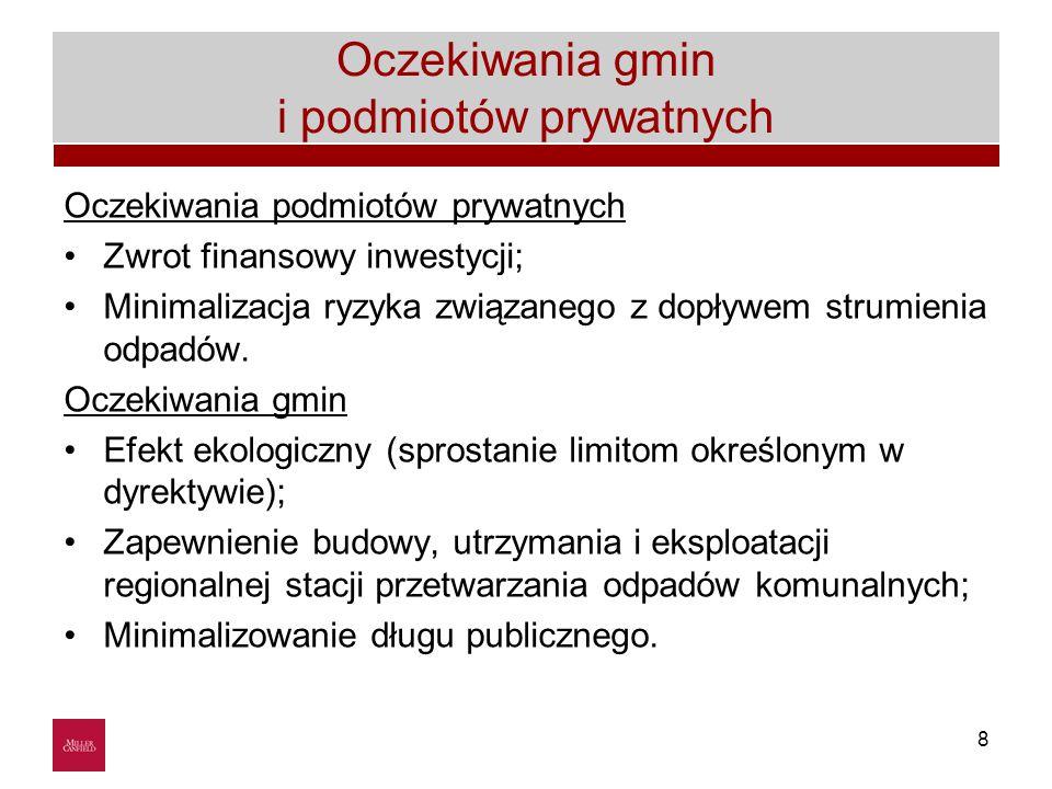 Oczekiwania gmin i podmiotów prywatnych Oczekiwania podmiotów prywatnych Zwrot finansowy inwestycji; Minimalizacja ryzyka związanego z dopływem strumienia odpadów.