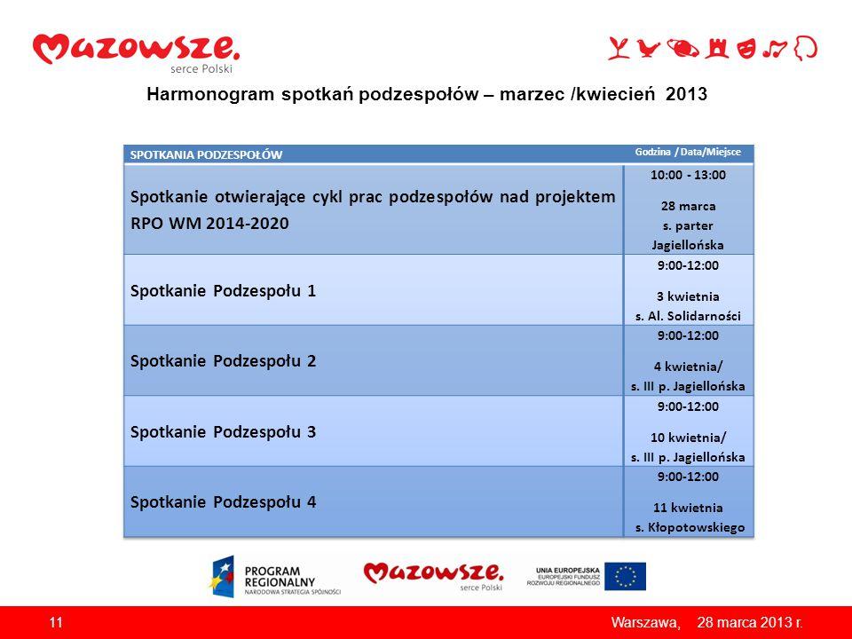 Harmonogram spotkań podzespołów – marzec /kwiecień 2013 11 28 marca 2013 r. Warszawa,