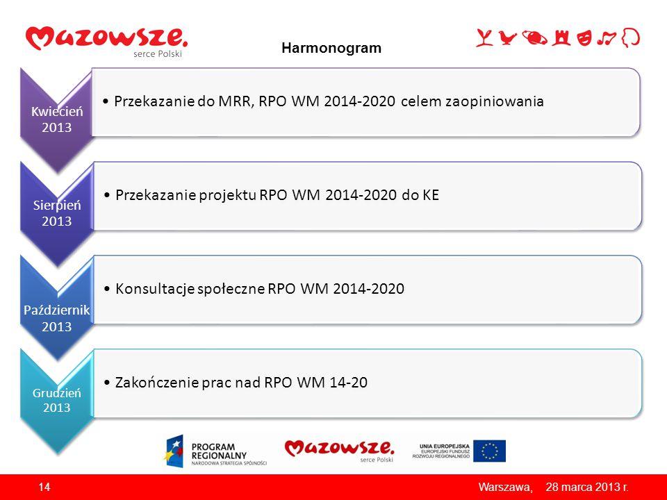 Harmonogram Kwiecień 2013 Przekazanie do MRR, RPO WM 2014-2020 celem zaopiniowania Sierpień 2013 Przekazanie projektu RPO WM 2014-2020 do KE Październ